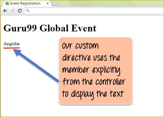 how to create custom directive in angular js 1.x