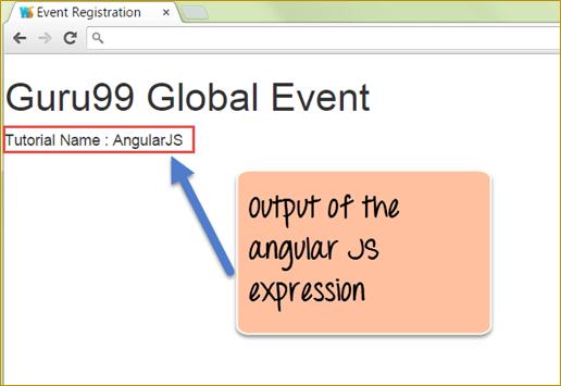 Angularjs Directive With Example Ng Init Ng Repeat Ng App Ng Model