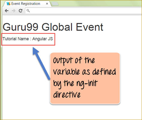 how to create directive in angularjs