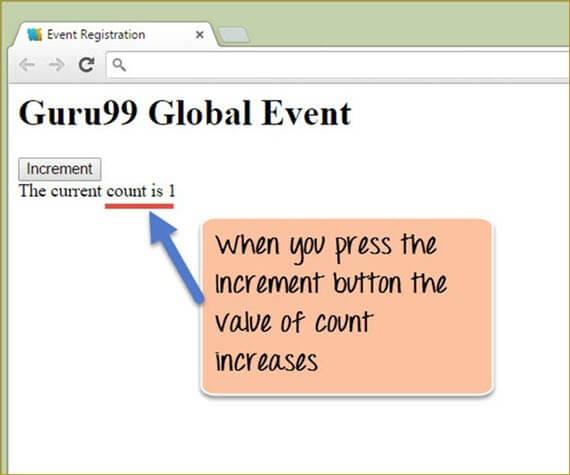 Example of ng-click in AngularJS