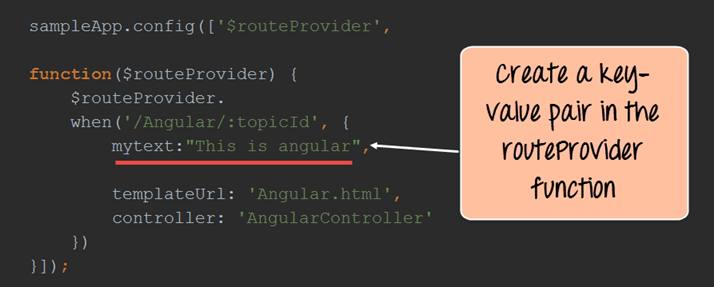 AngularJS Routes ($route) - Learn in 10 Minutes!