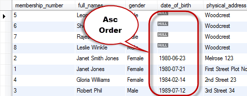 ORDER BY in MySQL: DESC & ASC