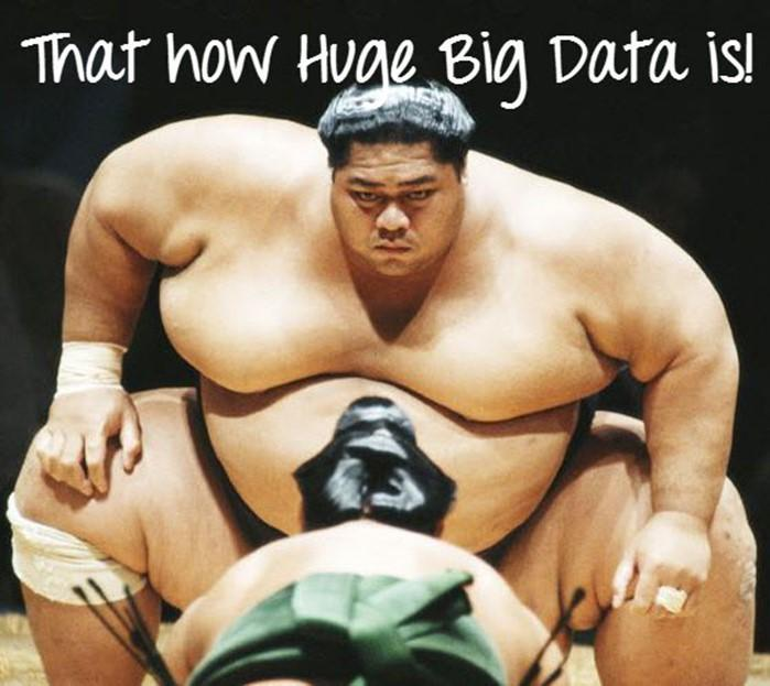Introduction to BIG DATA: Types, Characteristics & Benefits