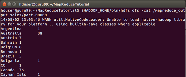 Hadoop & Mapreduce Examples: Create your First Program