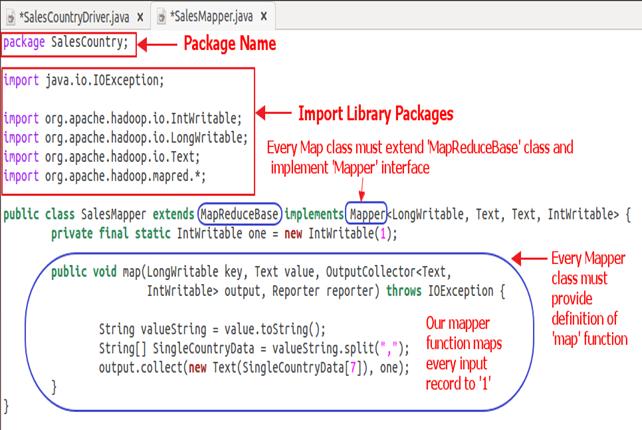Hadoop & Mapreduce Examples: Create your First Program