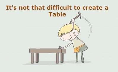 MySQL Create Database, Tables, Data Types