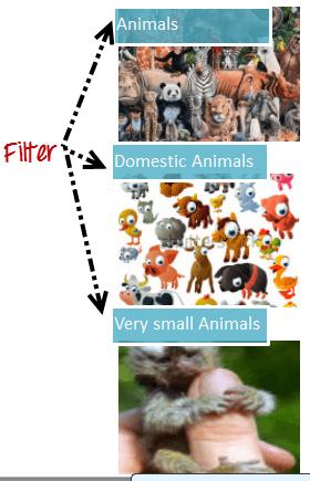 https://www.guru99.com/images/Filter(1).png