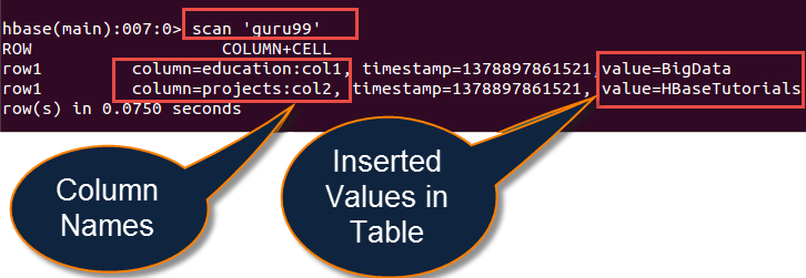 Create, Insert, Read Tables in HBase