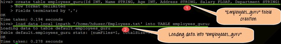 Hive ETL: Loading JSON, XML, Text Data Examples