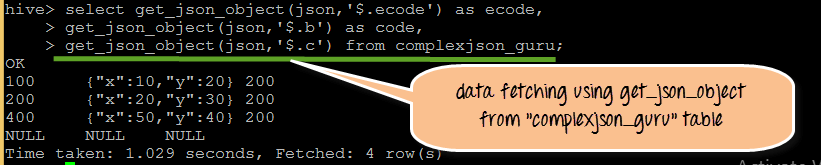 Data Extraction Using Hive
