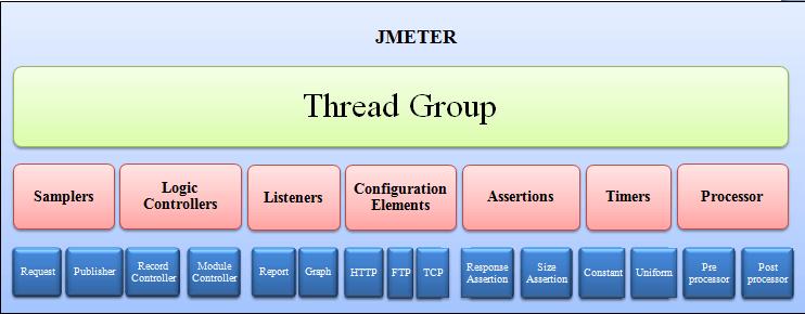 loadrunner testing tool tutorial pdf