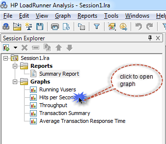 How to use Analyzer in LoadRunner