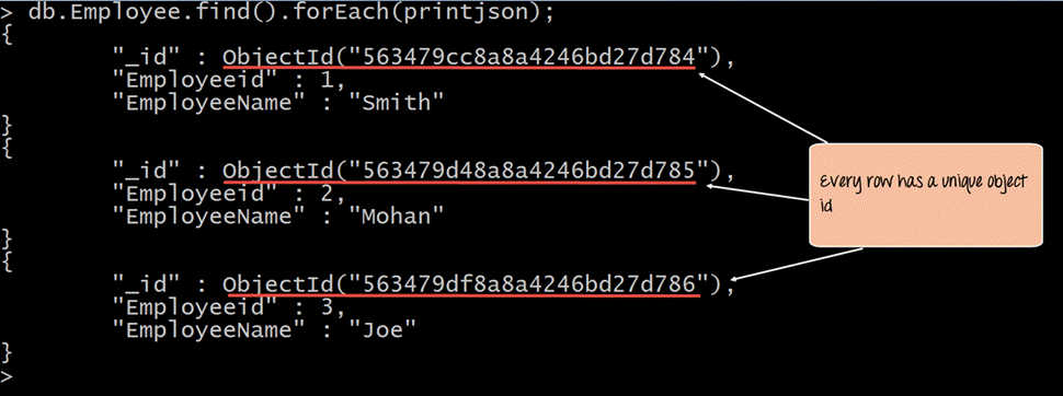 Mongodb Primary Key: Example to set _id field with ObjectId()