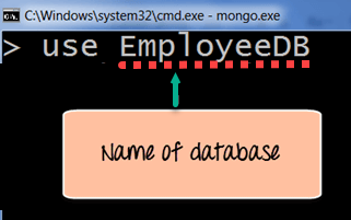 How to Create Database & Collection in MongoDB