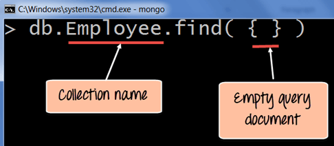 MongoDB Query Document using find()