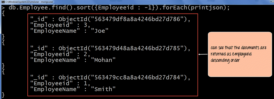 MongoDB Query Modifications using limit(), sort()