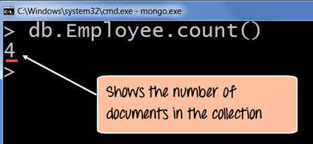 Example of MongoDB Count() Function