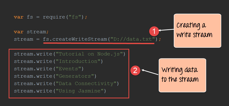 how to create a node js file