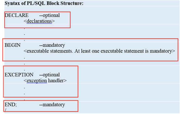 Blocks in PL/SQL