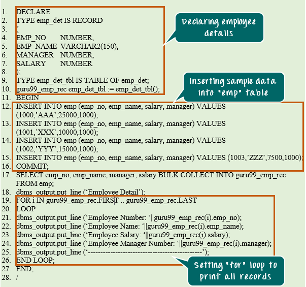 Complex Data Types in PL/SQL
