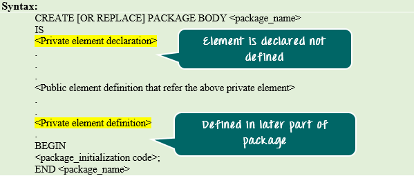 Packages in PL/SQL