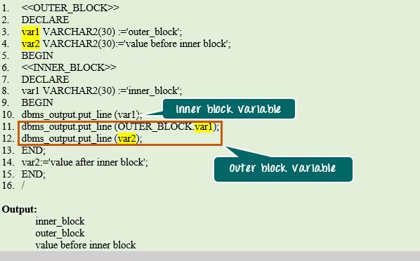 Nested Blocks in Pl/SQL