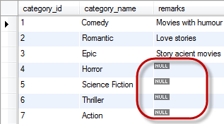 MySQL IS NULL & IS NOT NULL Tutorial with Examples