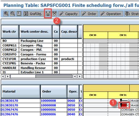 Capacity Requirement Planning in SAP PP: CM01, CM21