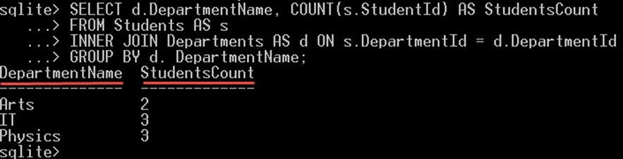 SQLite Query: Select, Where, LIMIT, OFFSET, Count, Group By