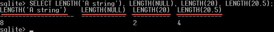 Example of LENGTH function in SQLite