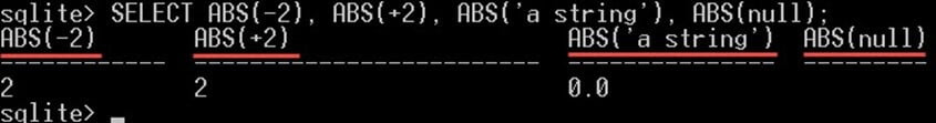 Example of ABS function in SQLite