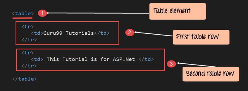 asp net web forms tutorial pdf