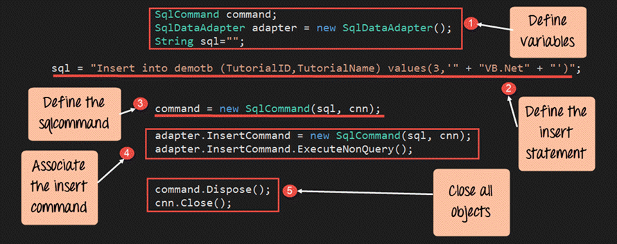 how to write insert query
