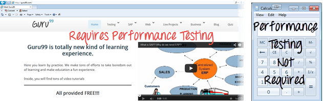 Performance Testing Tutorial: What is, Types, Metrics & Example