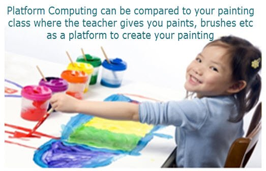Cloud Computing for Beginners