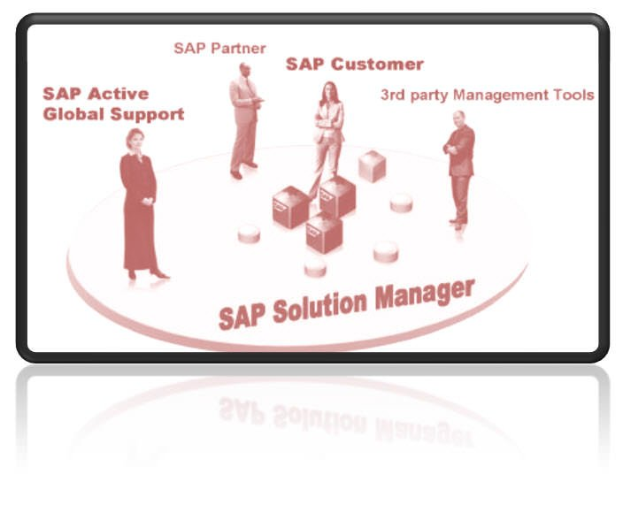 Overview of SAP Solution Manager