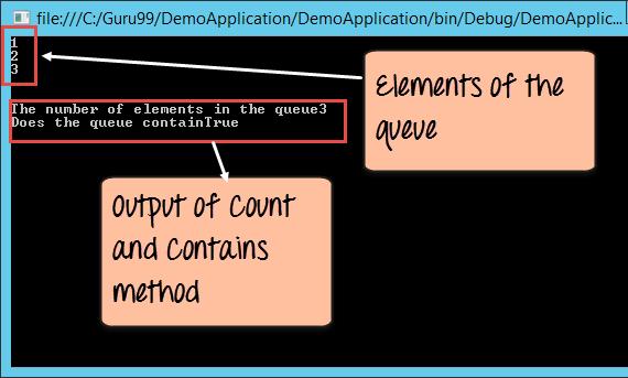 Queue C# example