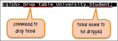 Cassandra Table:  Create, Alter, Drop & Truncate