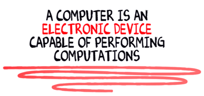 What is PC?