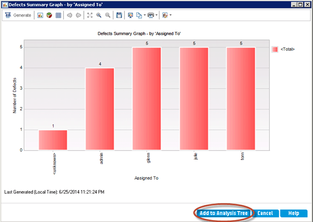 Dashboard reports analysis in hp alm quality center all about dashboard analysis in hp alm ccuart Gallery