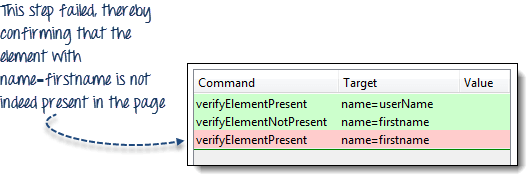 Verify Element Present, waitFor, andWait in Selenium IDE