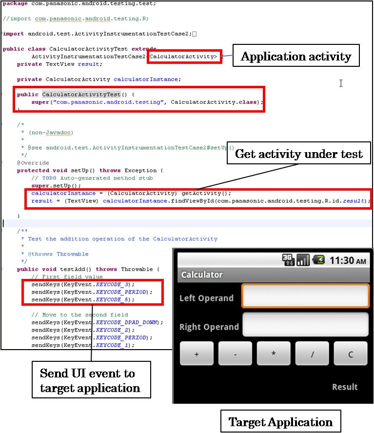 Complete Guide to Android Testing & Automation