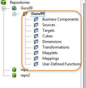 Source Analyzer and Target Designer in Informatica