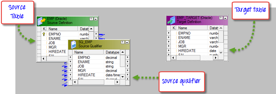 Mappings in Informatica: Create, Components, Parameter, Variable