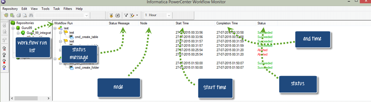 Workflow Monitor in Informatica: Task & Gantt Chart View Examples