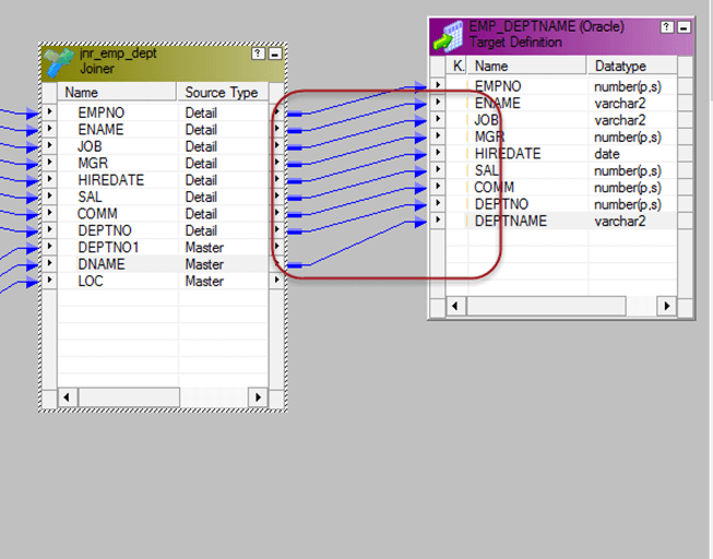 Joiner Transformation in Informatica with EXAMPLE