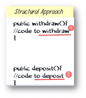 Inheritance in OOP's with example