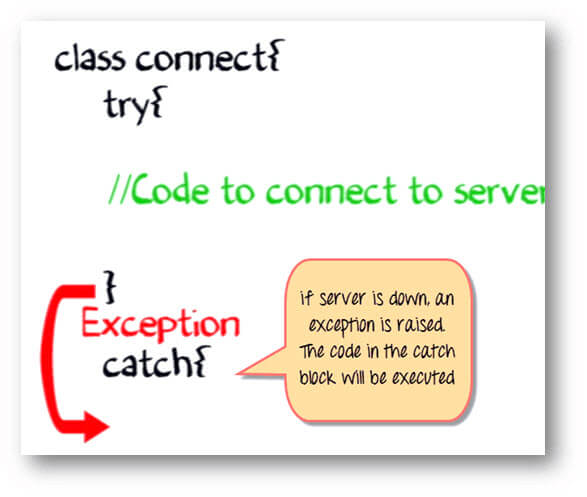 Java Exception Handling