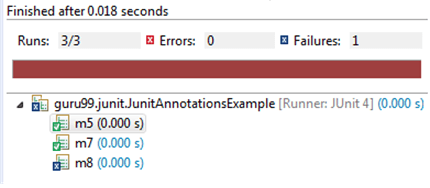 JUnit Annotations Example
