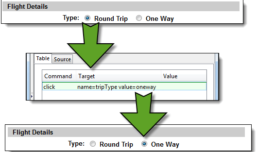 Locators in Selenium IDE: CSS Selector, DOM, XPath, Link